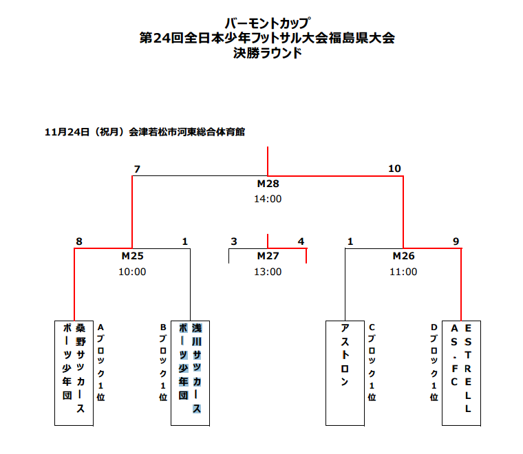 24fukushima