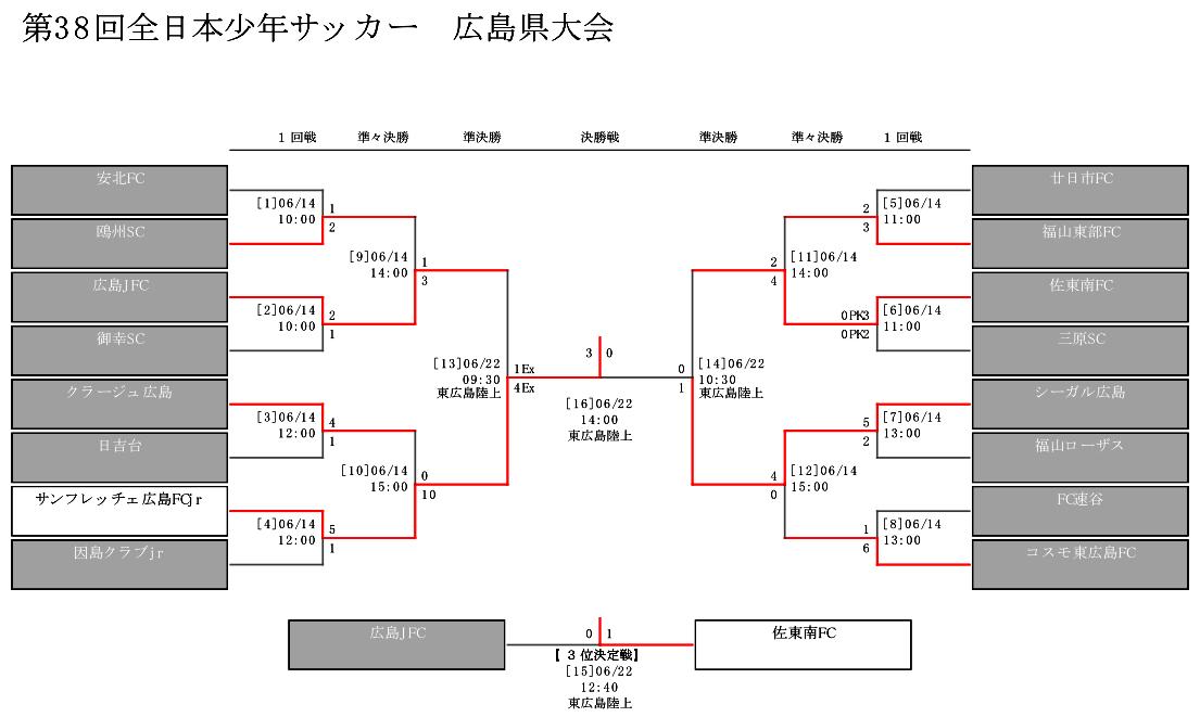 38hiroshima